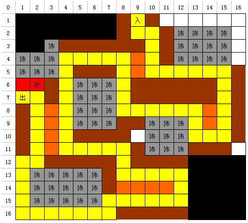 qq超市水果妹1口碑 6口碑非rmb极限摆法平面图