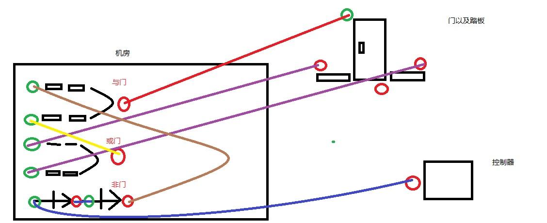 星界边境超复杂高端大气数字电路堡垒