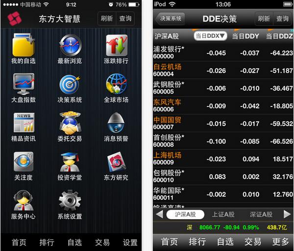东方大智慧ios版v1.30