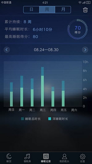 蜗牛睡眠app软件怎么用|蜗牛睡眠安卓版V2.0.