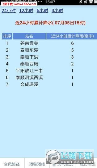 2016温州手机网台风版|温州台风网appV1.0官phpv手机安卓图片