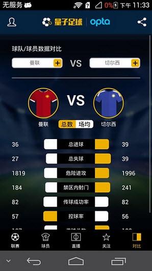 足球资讯哪个网站好_首页 手机软件 新闻客户端 → 量子足球app v2.0.1安卓版  游戏截图