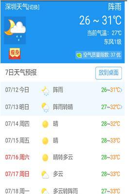 天津地区未来十五天天气预报