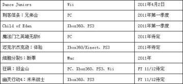 育碧2011发布销售筹划