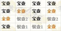"""QQ仙侠版扫雷 """"宝壶点兵""""详细图文攻略"""