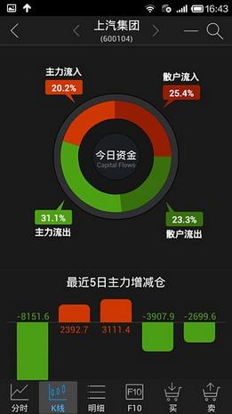 长江e号安卓版V7.1.1官方最新版截图0