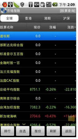 国都证券手机版v1.3 安卓版截图3