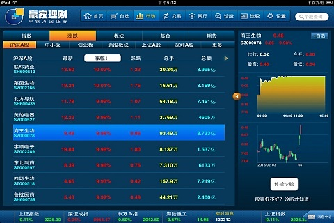 申万宏源赢家理财高端版HDv1.1.3 安卓版截图2