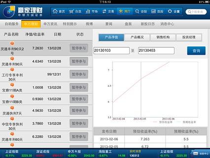 申万宏源赢家理财高端版HDv1.1.3 安卓版截图3