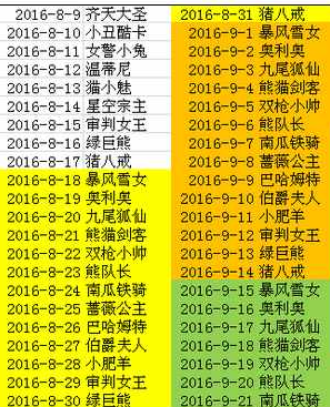 天天酷跑克隆战限定角色名单查看工具8月最新版截图0