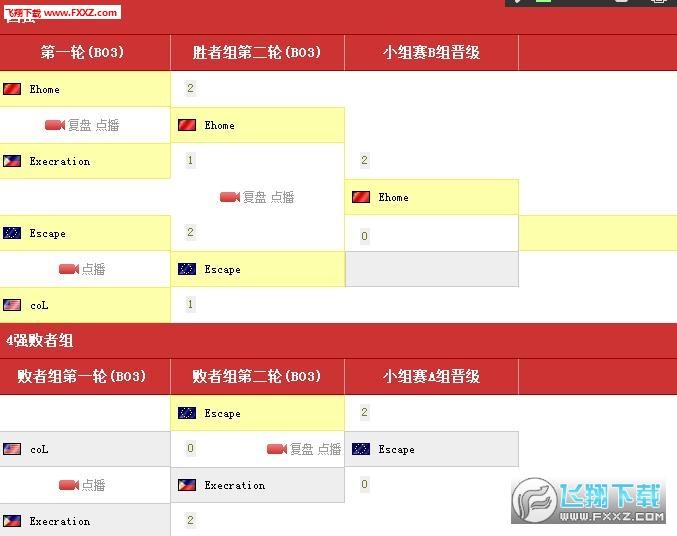 dota2 Ti6国际邀请赛对阵表(小组赛)官方最新版截图0