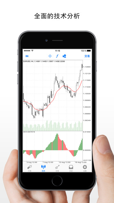 mt4手机安卓版app(metatrader4)2017最新版截图1