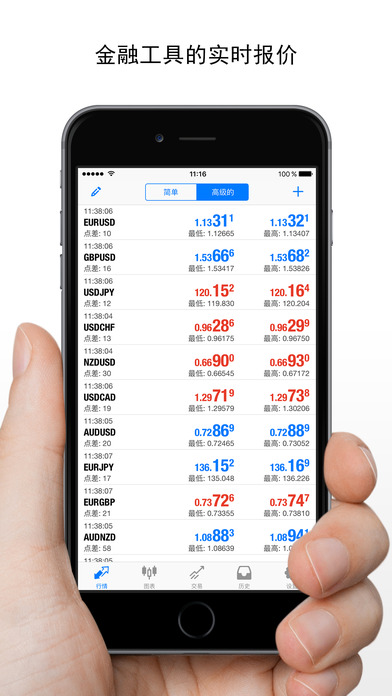 mt4手机安卓版app(metatrader4)2017最新版截图2