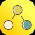 共享视界(vip聚合)app 1.6.8