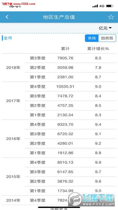 数据长沙app官方版v1.1.6截图0