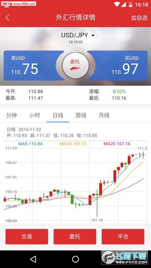 信汇投资app1.4.9截图0