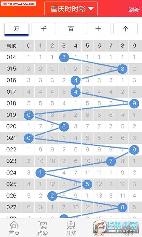 168彩票平台app截图1