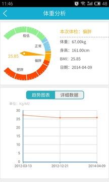 华西健康appv2.8截图1
