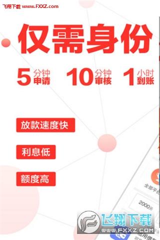 闲鱼乐贷appV1.00.01截图0
