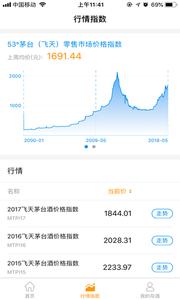 茅酒汇app官方版v1.5.1截图0