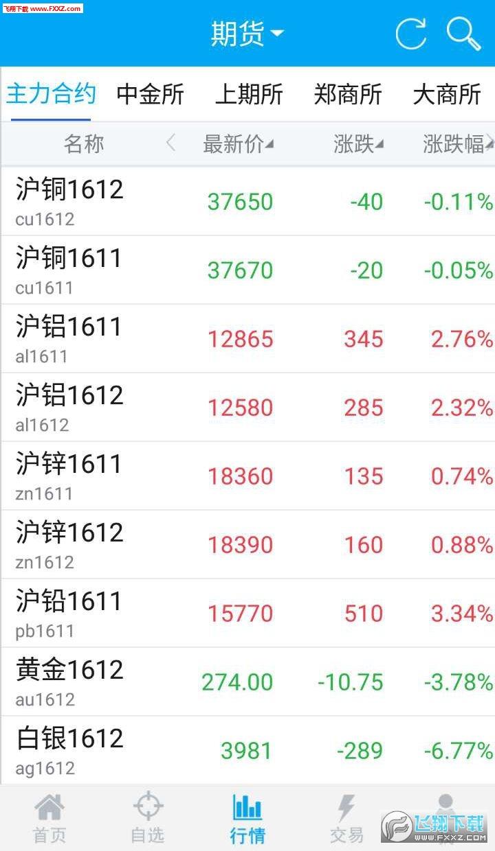 渤海期货app截图1