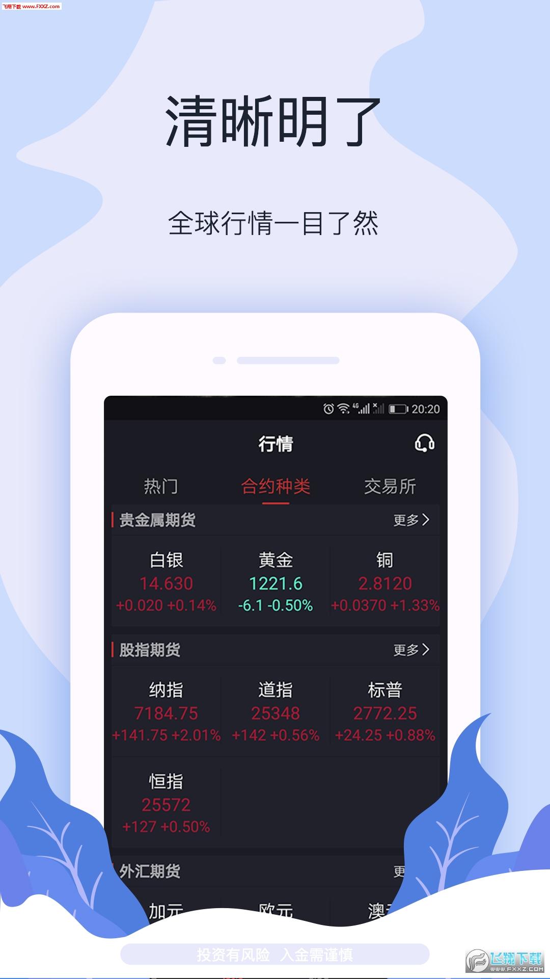国际期货直播app安卓版v3.2.0截图2