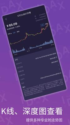 IDAX交易所2.0.1截图0