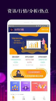 火币行情app安卓版v1.3.0截图2