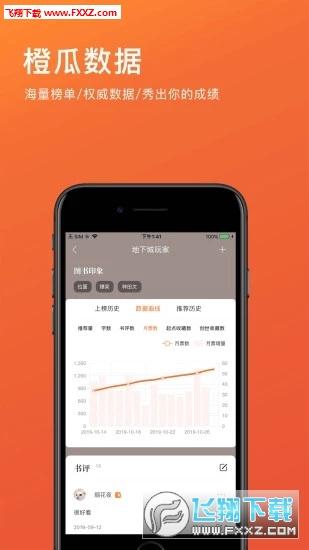 橙瓜码字手机版v5.1.9最新版截图1
