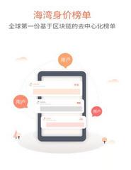 HII交易所appv1.0截图1