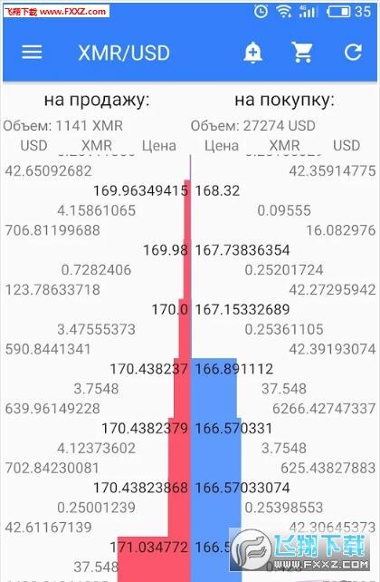 Exmo区块链手机版v1.0截图1