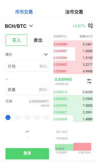 FCT币交易平台v1.0截图1