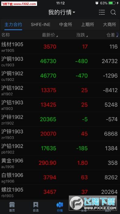 中州期货app安卓版v5.1.2.0截图1