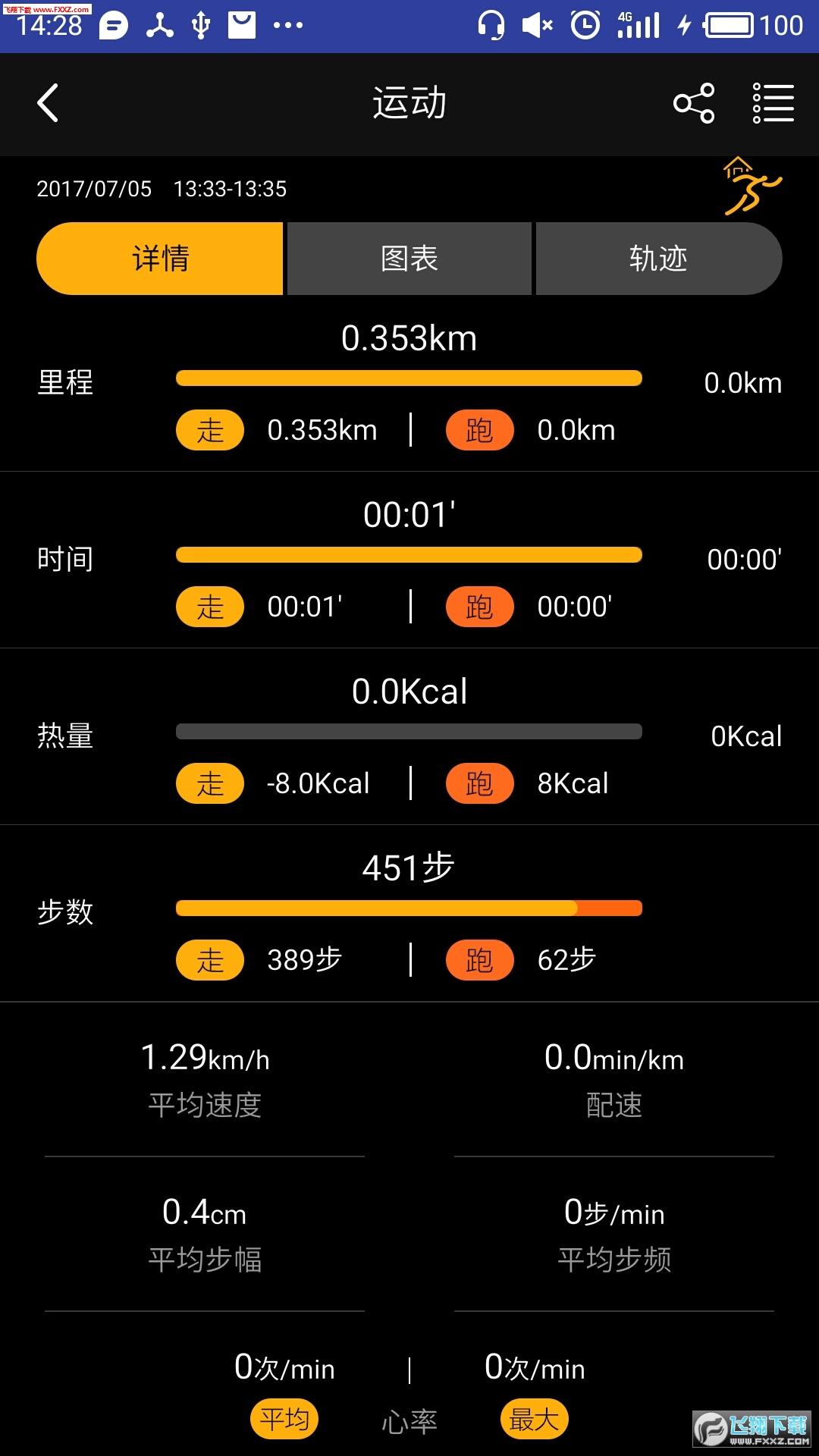 喵星手表appv9.0.4.1截图0