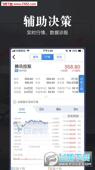 格隆汇app官方版v5.9.3截图0