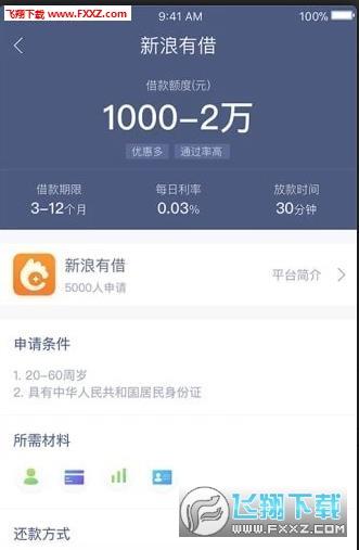 e贷钱包贷款app1.0截图0