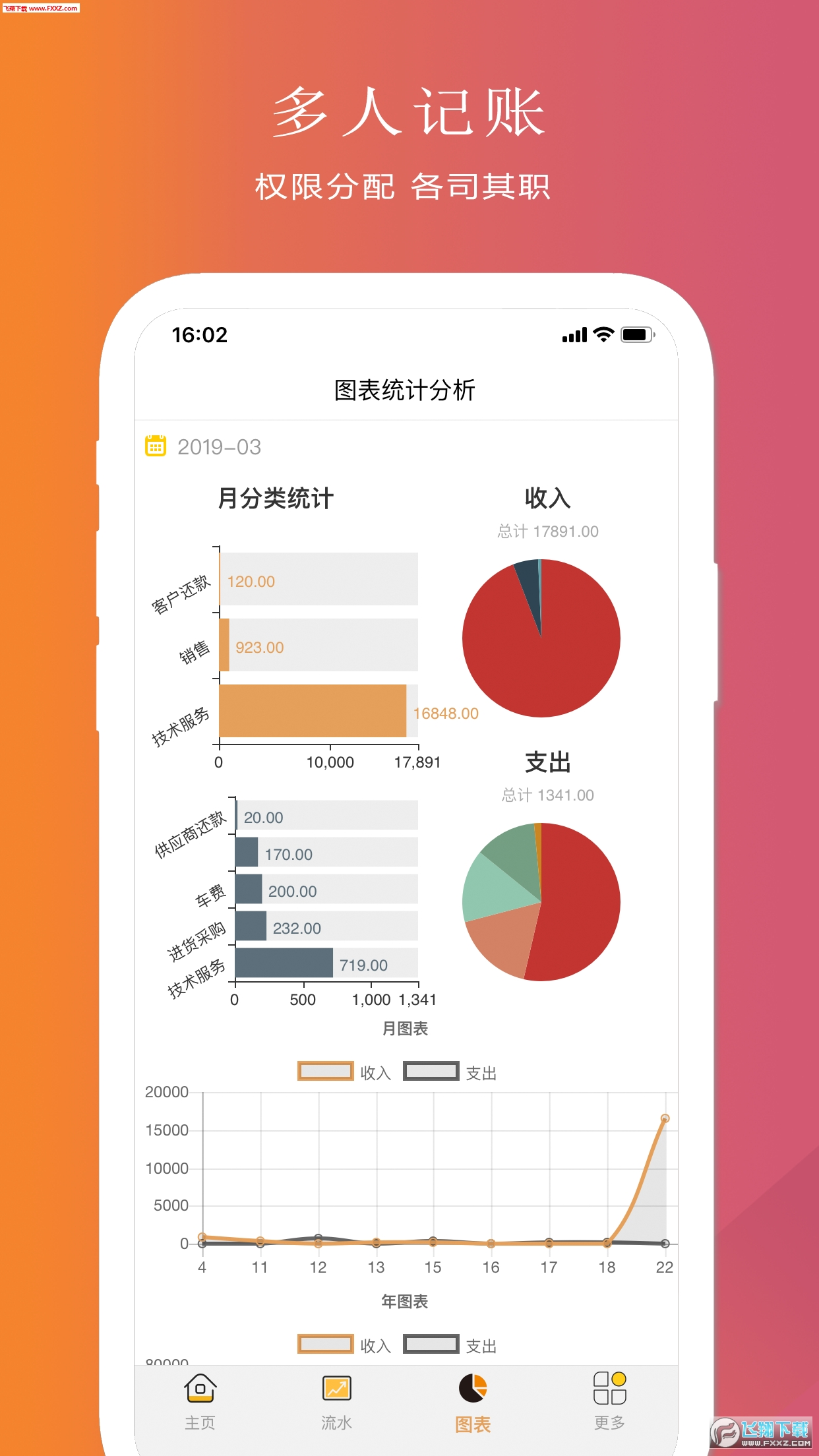 聚宝记账app安卓版v2.0.12截图1