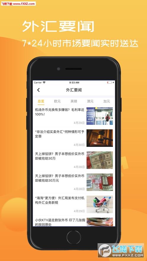 外币行情app1.1截图0