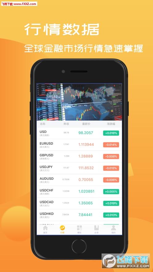 外币行情app1.1截图3