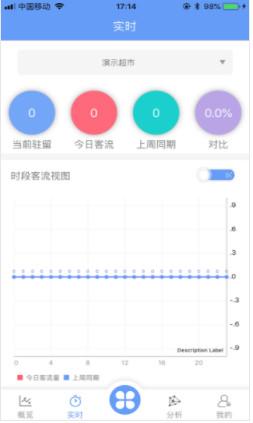 雅量云客流3.1.18.06.14.01截图0