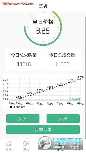 茶源世界app最新版1.0截图1
