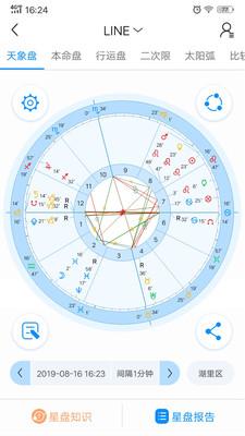 若道占星在线星盘占卜appv2.2.0截图1