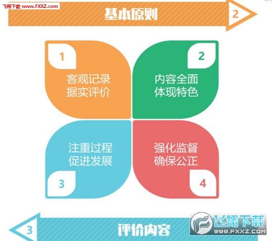 安徽素质教育平台登录入口1.0.5截图1