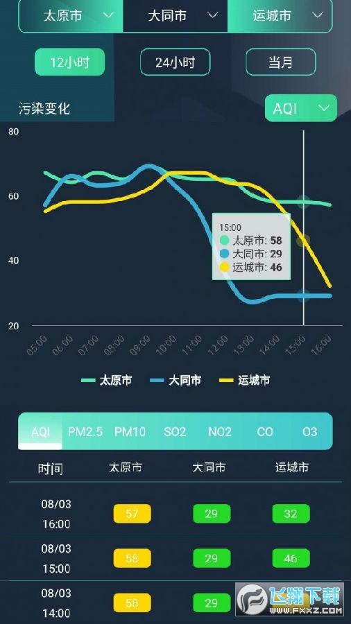 山西空气质量app安卓版