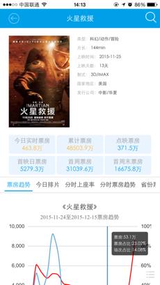 cbo中国票房安卓版v1.0手机版截图1