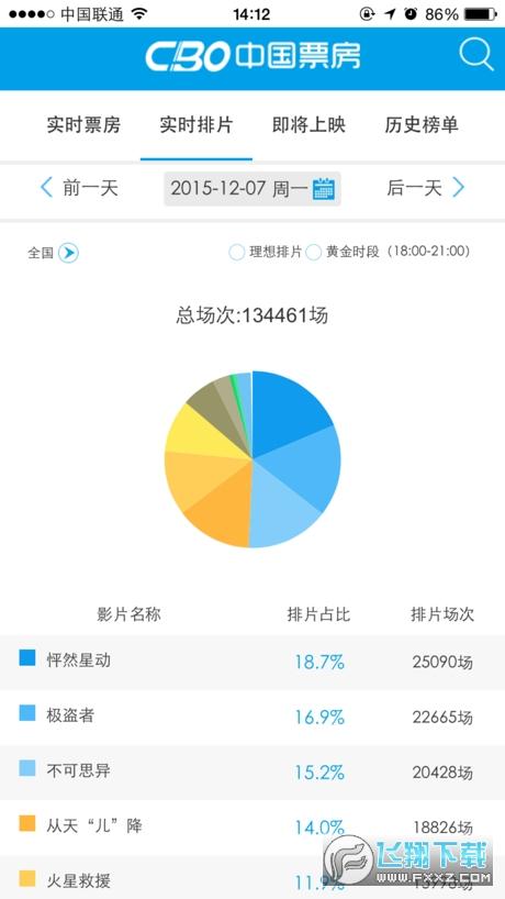 cbo中国票房安卓版v1.0手机版截图2