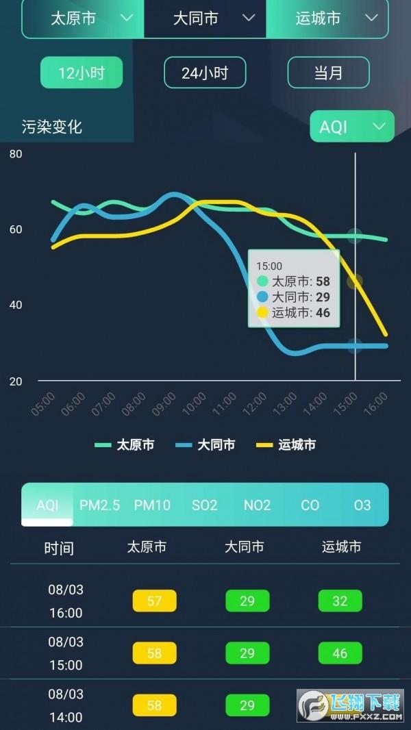 山西空气质量app安卓版1.07最新版截图2