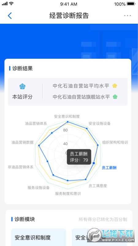 中化油管家app官方版1.0.2最新版截图0