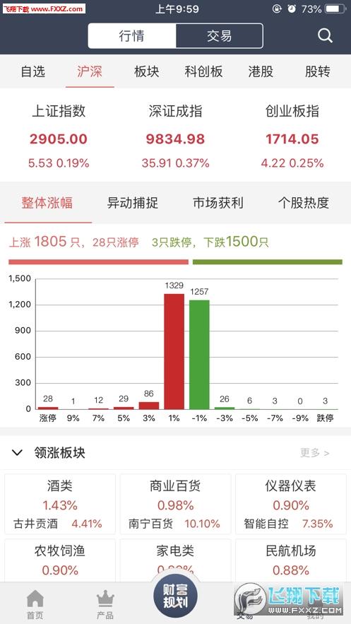 中金财富官网app