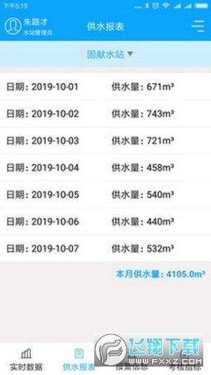 贵州省农饮核查软件v1.6.7官方版截图1
